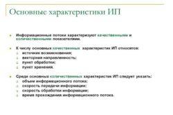 Основные характеристики ИП