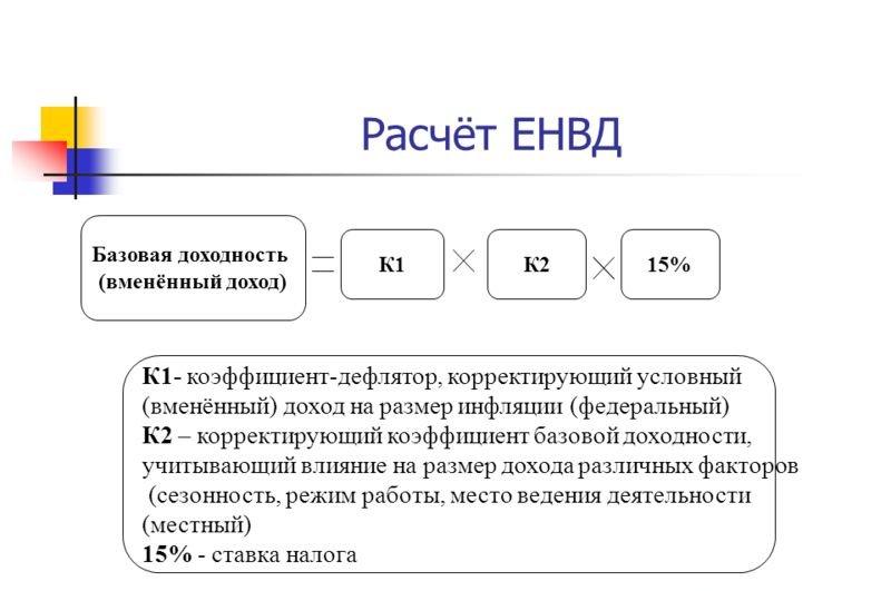 как узнать коэффициент к 1 и к2 для енвд