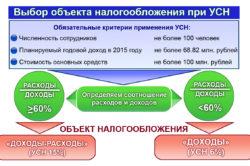 Выбор объекта налогообложения УСН