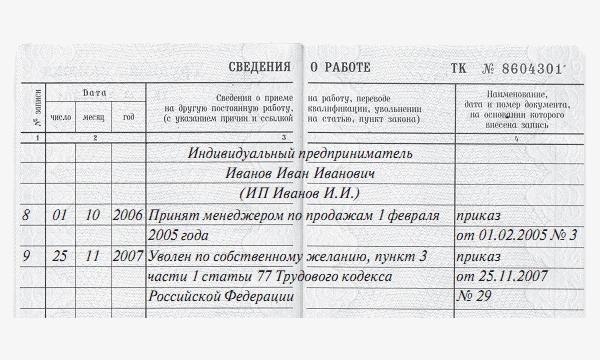Алгоритм оформления перевода работника