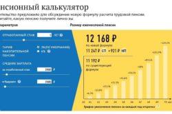 Расчет размера пенсии при помощи специальных калькуляторов
