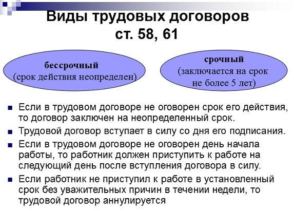 Бланк Проекта Трудового Договора