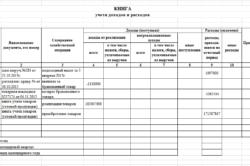 Пример книги учета доходов