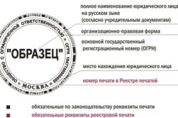 Расшифровка обозначений на печати