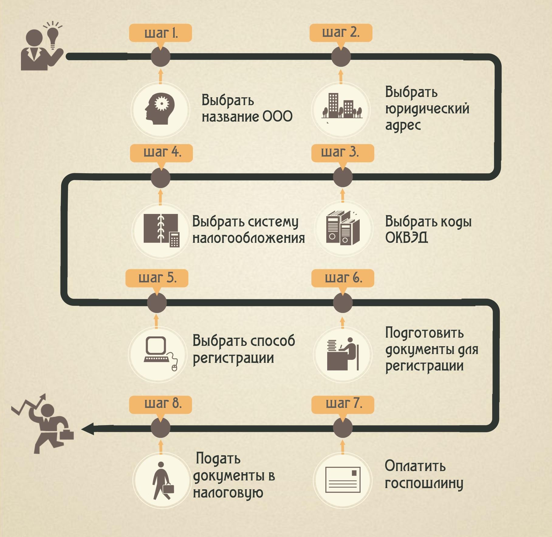 обновления для электронной отчетности