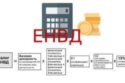 Формула расчета ЕНВД