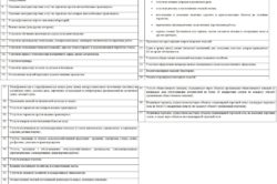 Виды деятельности для патентной системы налогообложения