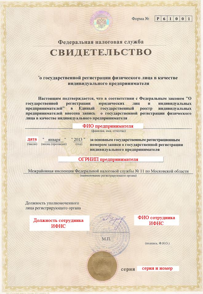 Найти ип по номеру свидетельства о регистрации анкета для регистрации ооо