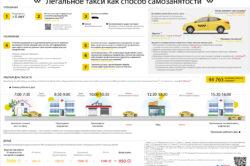 Особенности легальной деятельности такси
