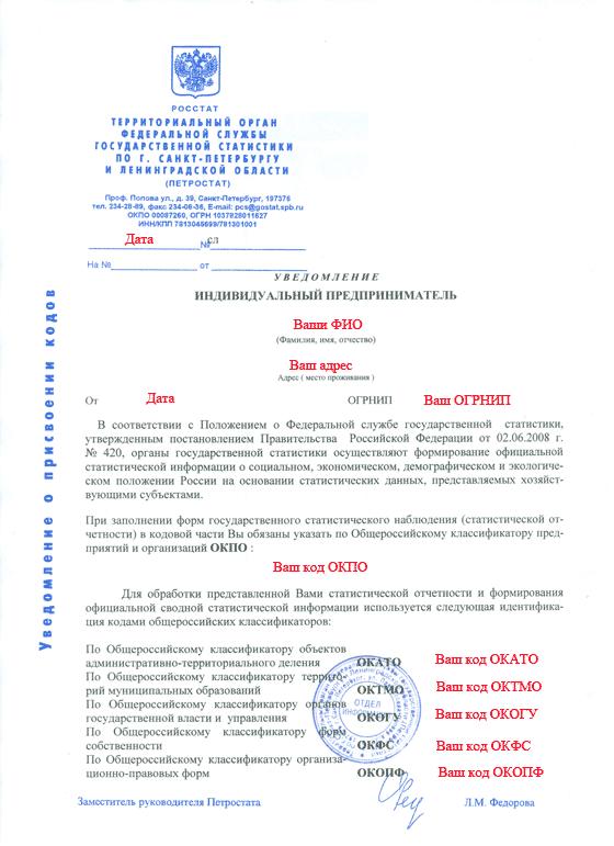 заполнение нулевой декларации 3 ндфл