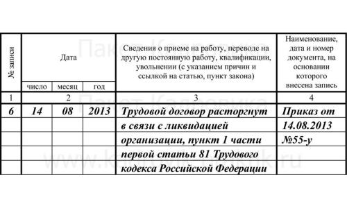 Протокол учредительного собрания ооо о ликвидации